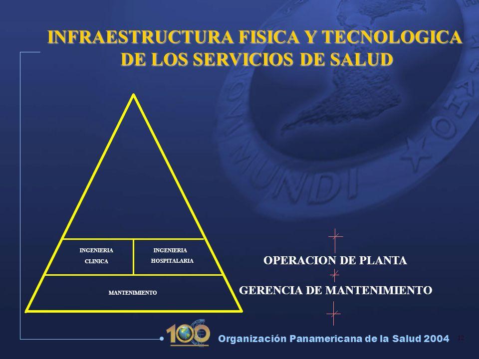 INFRAESTRUCTURA FISICA Y TECNOLOGICA DE LOS SERVICIOS DE SALUD