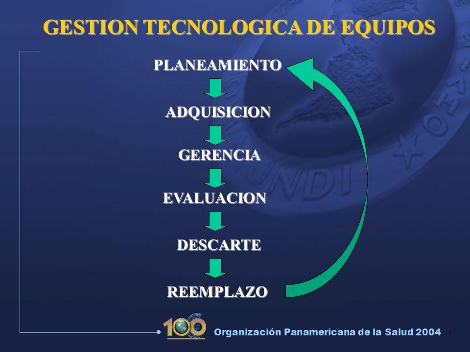 GESTION TECNOLOGICA DE EQUIPOS