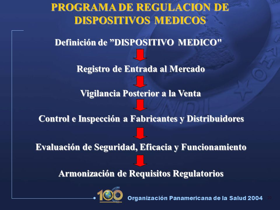 PROGRAMA DE REGULACION DE DISPOSITIVOS MEDICOS