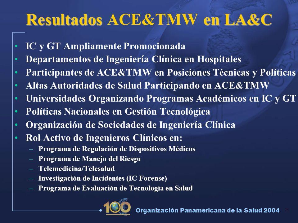 Resultados ACE&TMW en LA&C