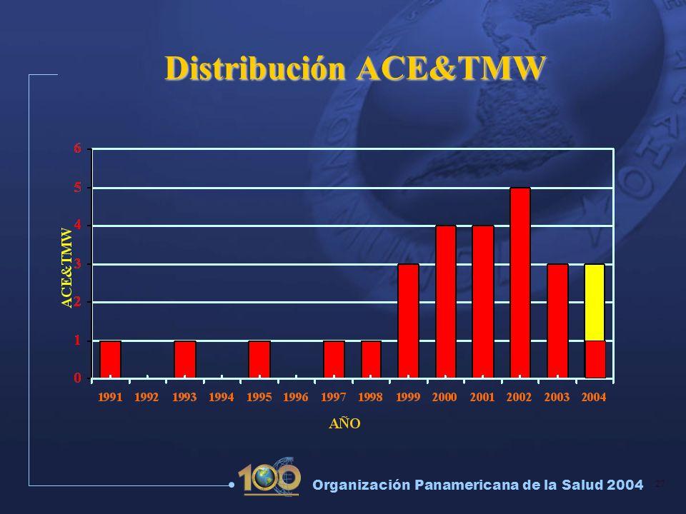 Distribución ACE&TMW