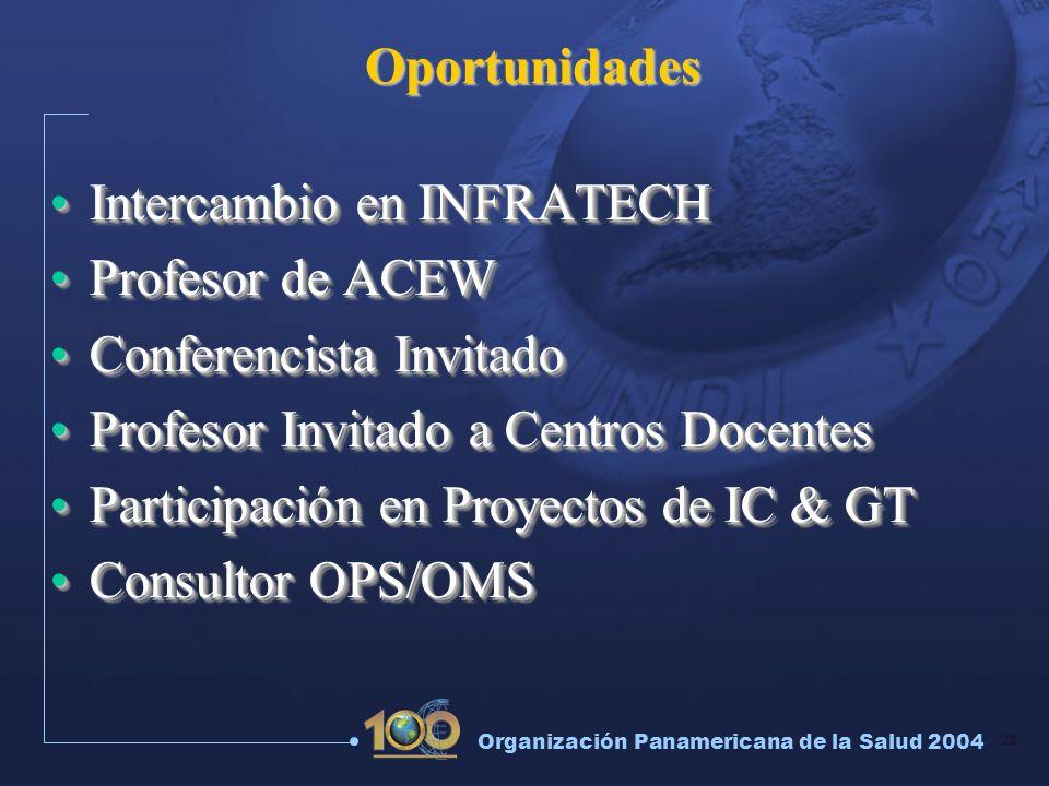 OportunidadesIntercambio en INFRATECH. Profesor de ACEW. Conferencista Invitado. Profesor Invitado a Centros Docentes.