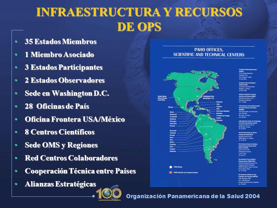INFRAESTRUCTURA Y RECURSOS DE OPS
