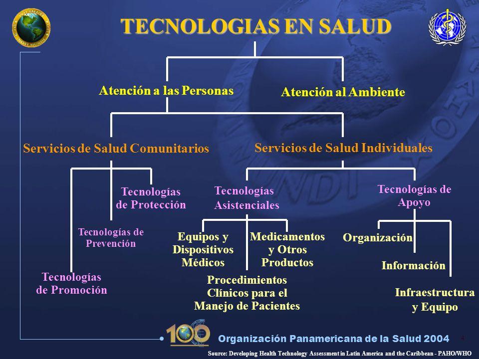 TECNOLOGIAS EN SALUD Atención a las Personas Atención al Ambiente