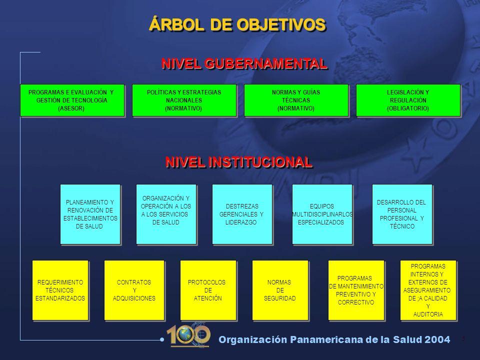 PROGRAMAS E EVALUACIÓN Y POLÍTICAS Y ESTRATEGIAS