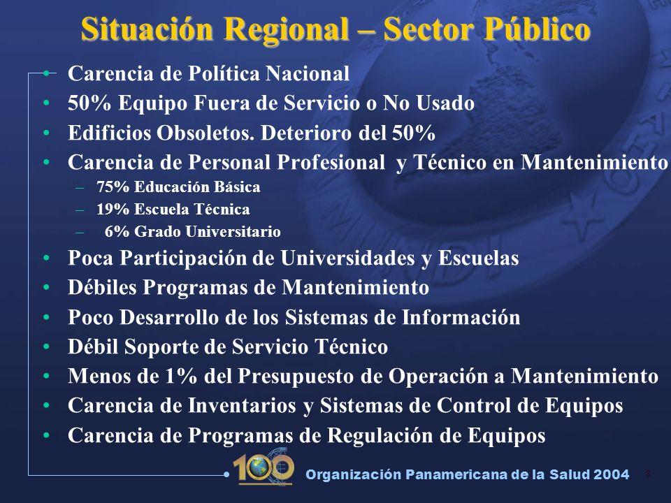 Situación Regional – Sector Público