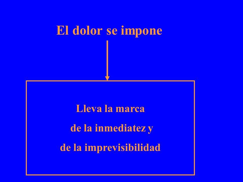 de la imprevisibilidad