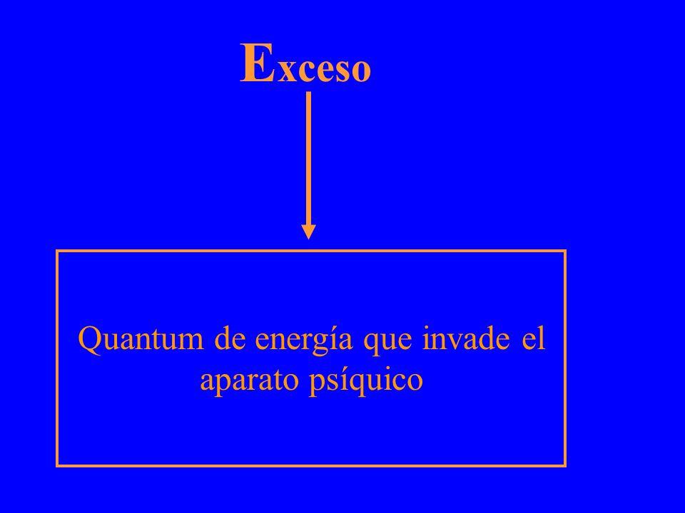 Quantum de energía que invade el aparato psíquico