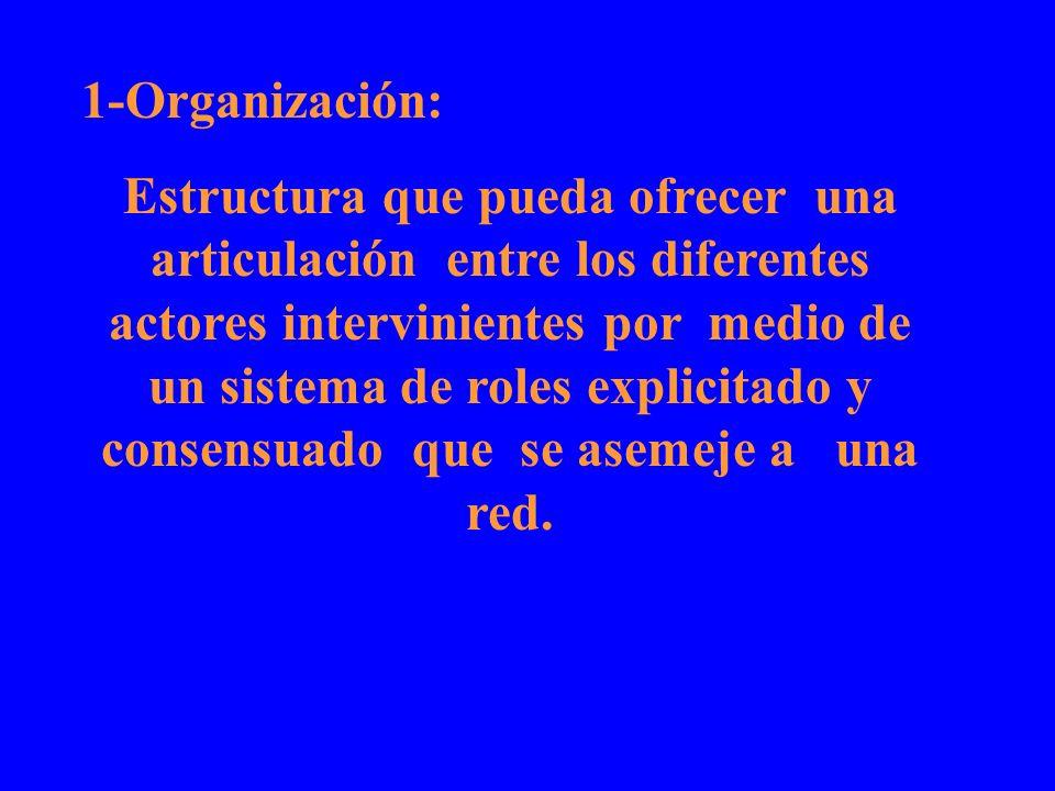 1-Organización: