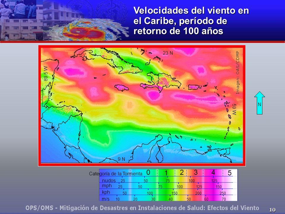 Velocidades del viento en el Caribe, período de retorno de 100 años