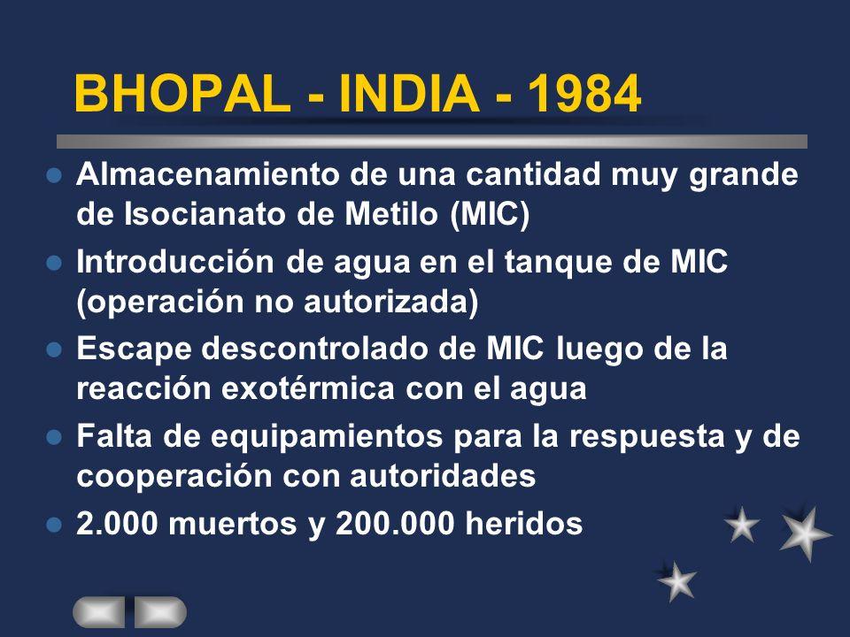 BHOPAL - INDIA - 1984 Almacenamiento de una cantidad muy grande de Isocianato de Metilo (MIC)