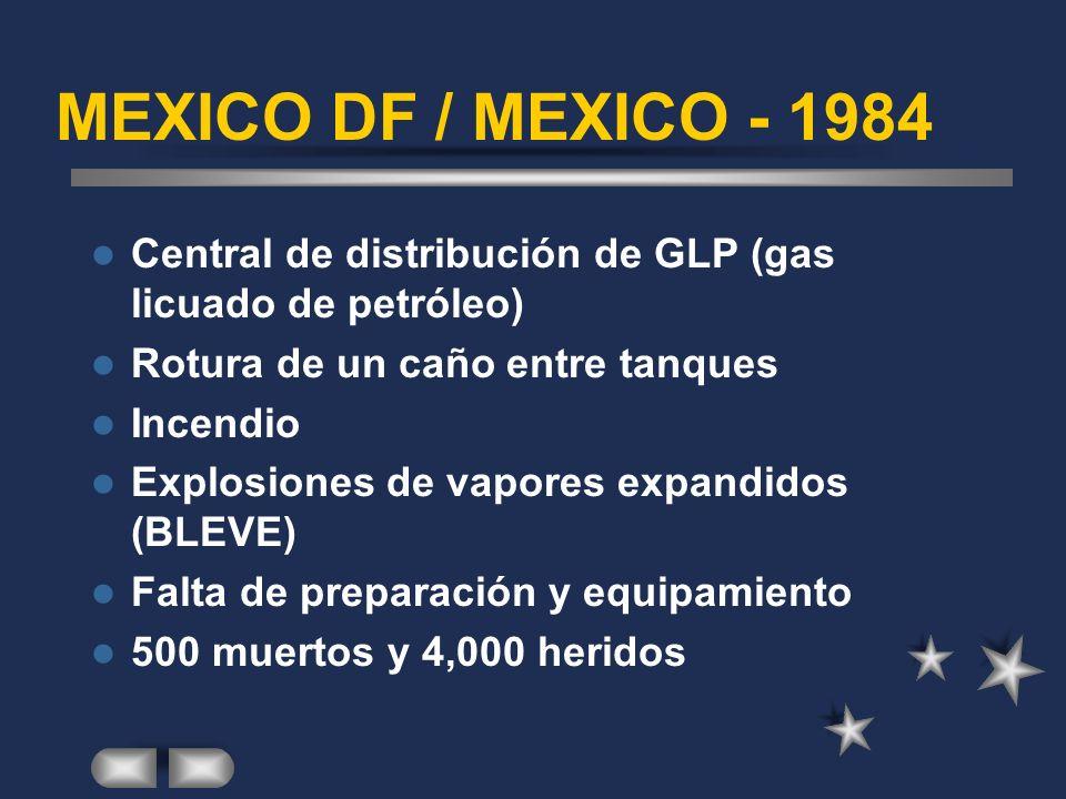 MEXICO DF / MEXICO - 1984 Central de distribución de GLP (gas licuado de petróleo) Rotura de un caño entre tanques.