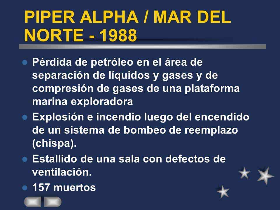 PIPER ALPHA / MAR DEL NORTE - 1988