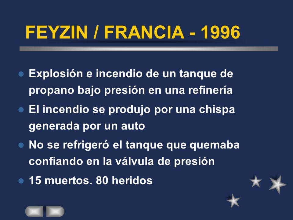FEYZIN / FRANCIA - 1996 Explosión e incendio de un tanque de propano bajo presión en una refinería.