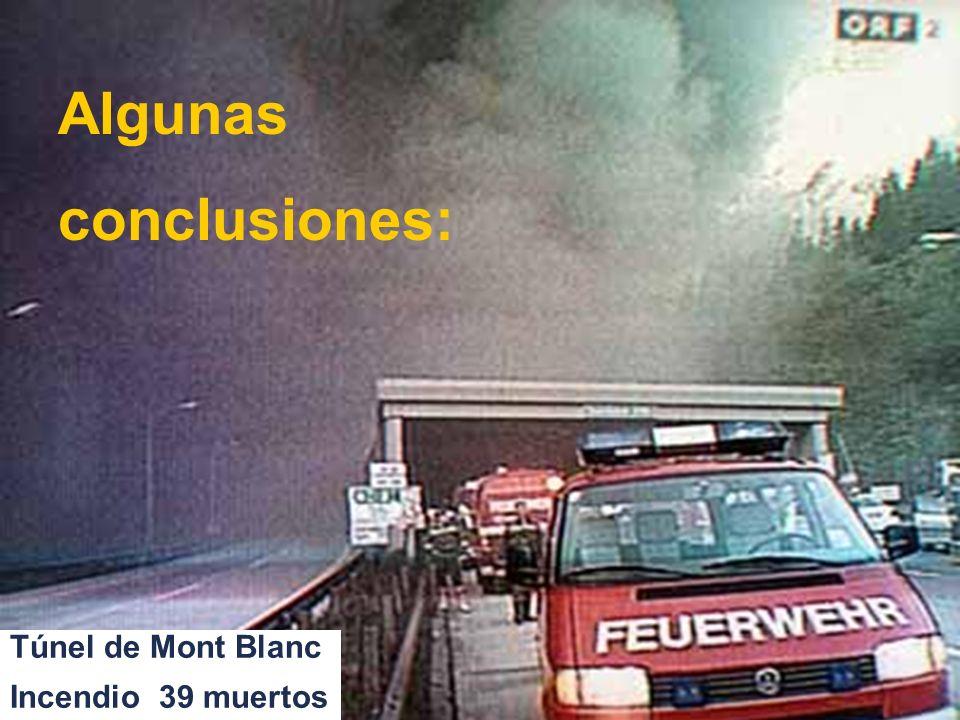 Algunas conclusiones: Túnel de Mont Blanc Incendio 39 muertos