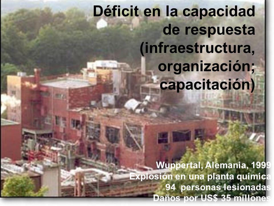 Déficit en la capacidad de respuesta (infraestructura, organización; capacitación)