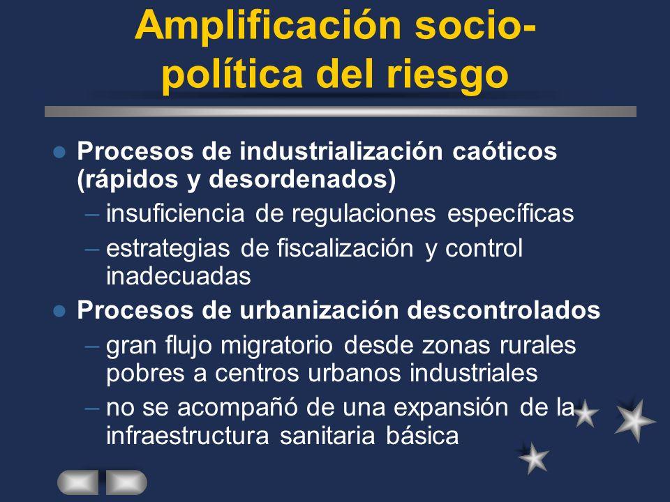Amplificación socio- política del riesgo