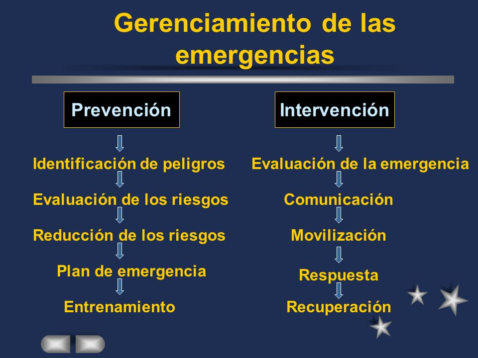 Gerenciamiento de las emergencias Evaluación de la emergencia