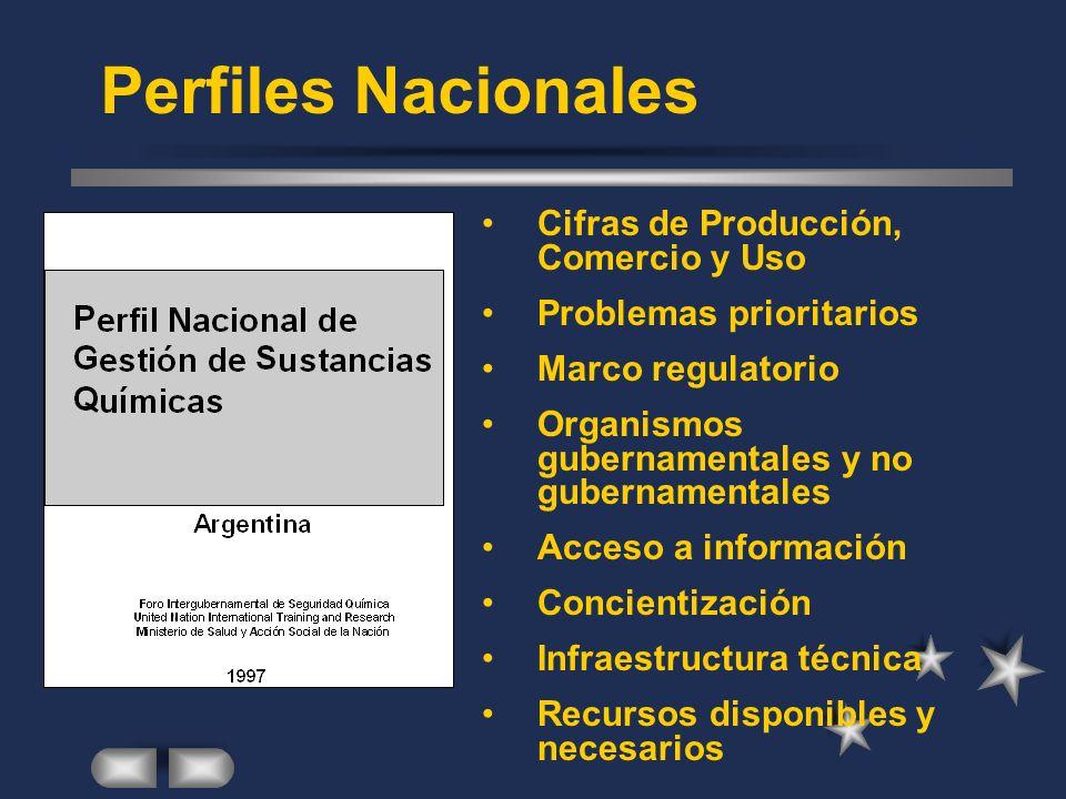 Perfiles Nacionales Cifras de Producción, Comercio y Uso