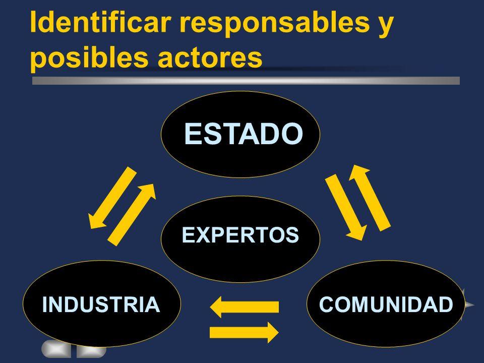 Identificar responsables y posibles actores
