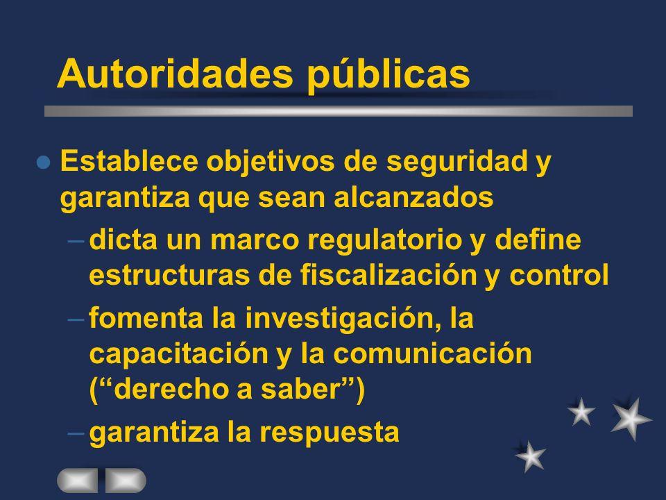 Autoridades públicas Establece objetivos de seguridad y garantiza que sean alcanzados.