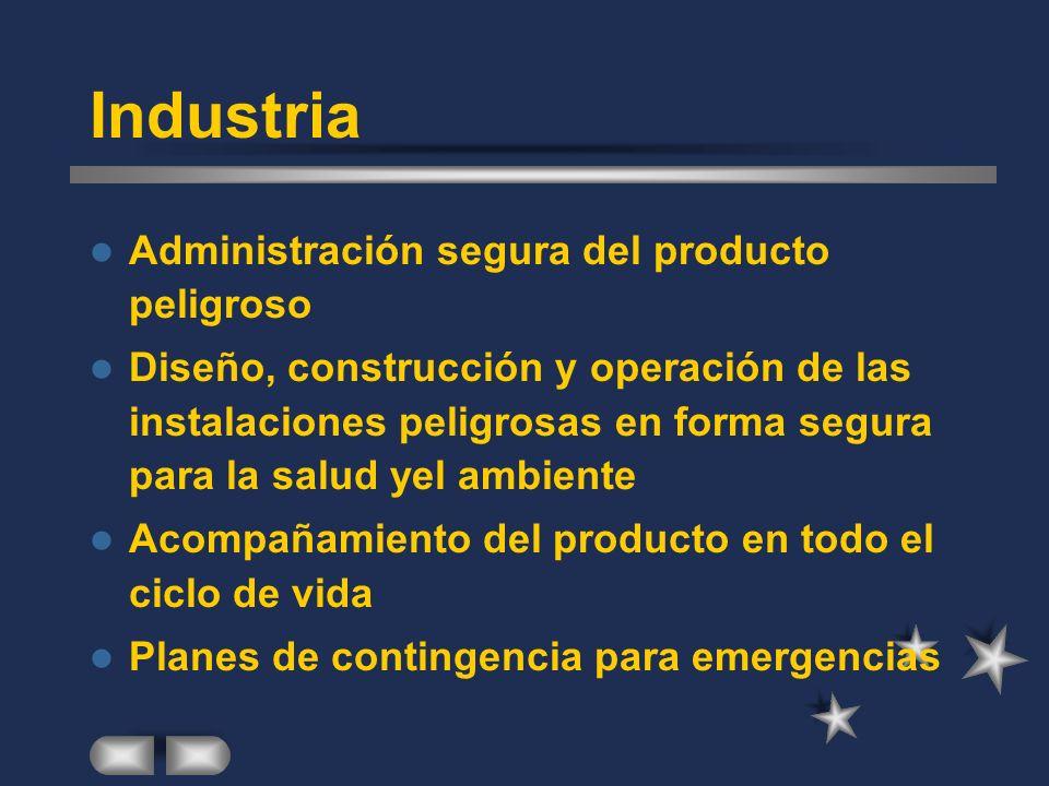 Industria Administración segura del producto peligroso
