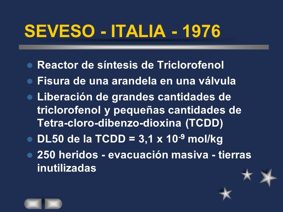 SEVESO - ITALIA - 1976 Reactor de síntesis de Triclorofenol