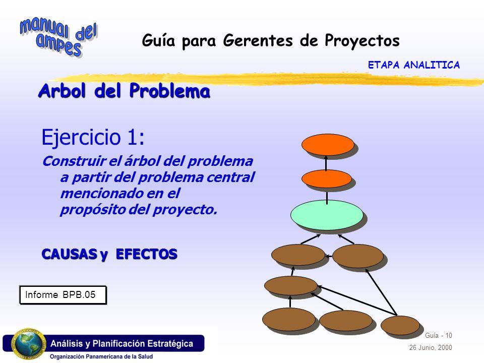 Ejercicio 1: Arbol del Problema