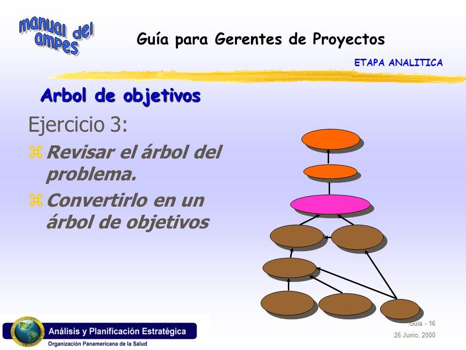 Ejercicio 3: Arbol de objetivos Revisar el árbol del problema.