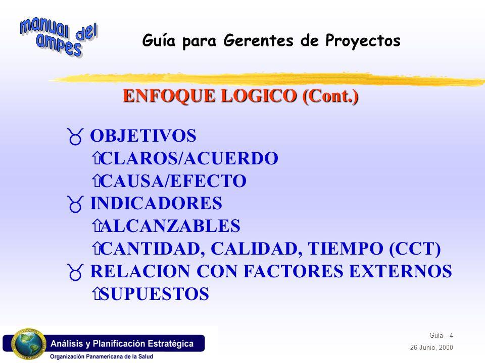ENFOQUE LOGICO (Cont.) OBJETIVOS. CLAROS/ACUERDO. CAUSA/EFECTO. INDICADORES. ALCANZABLES. CANTIDAD, CALIDAD, TIEMPO (CCT)