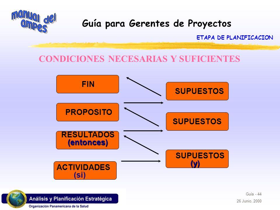 ETAPA DE PLANIFICACION CONDICIONES NECESARIAS Y SUFICIENTES