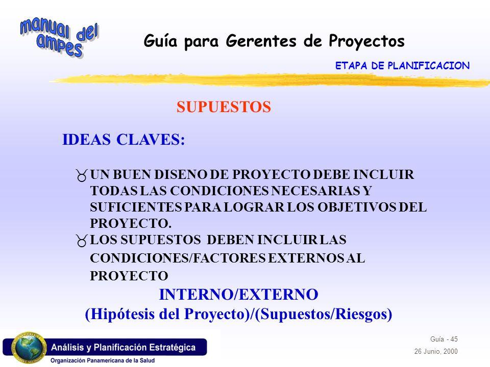ETAPA DE PLANIFICACION (Hipótesis del Proyecto)/(Supuestos/Riesgos)