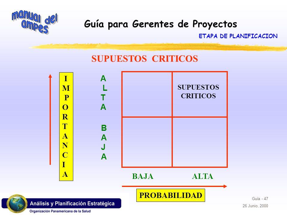ETAPA DE PLANIFICACION