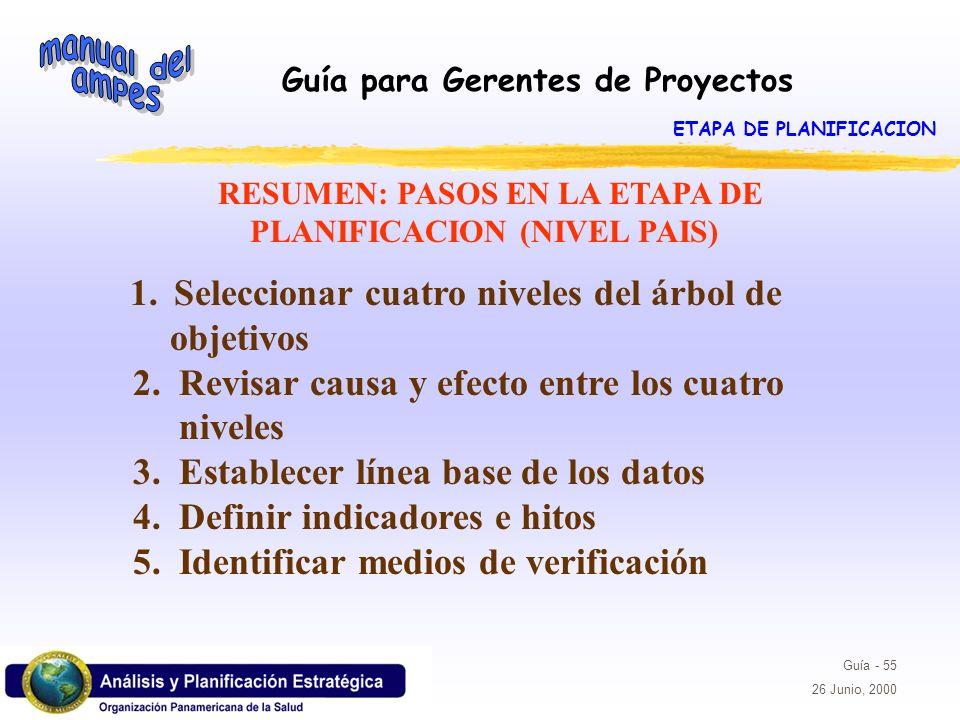2. Revisar causa y efecto entre los cuatro niveles