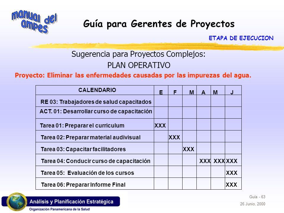 Sugerencia para Proyectos Complejos: PLAN OPERATIVO