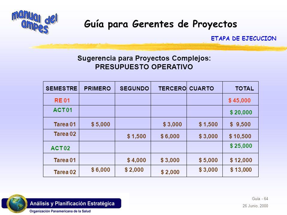 Sugerencia para Proyectos Complejos: PRESUPUESTO OPERATIVO