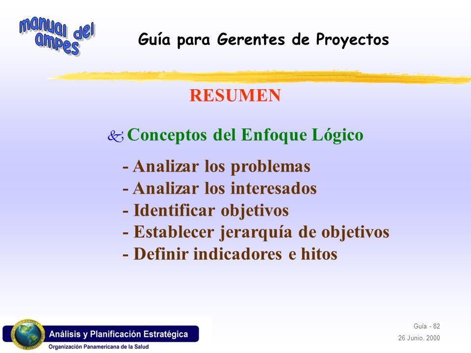 - Analizar los problemas - Analizar los interesados