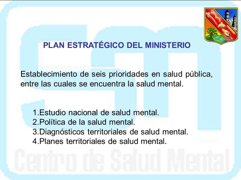 PLAN ESTRATÉGICO DEL MINISTERIO