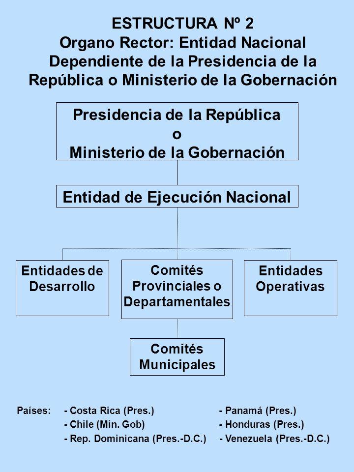 Presidencia de la República o Ministerio de la Gobernación