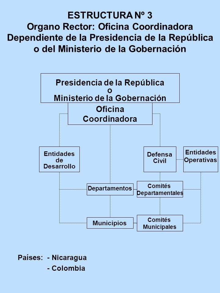 Presidencia de la República Ministerio de la Gobernación