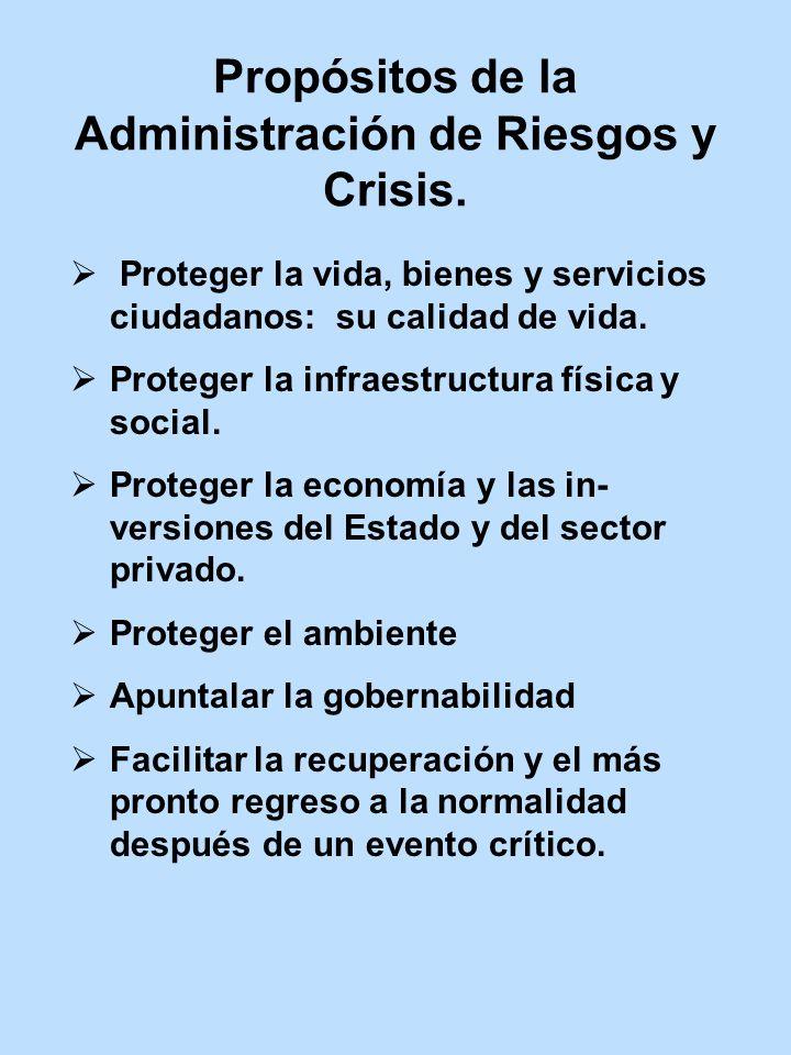 Propósitos de la Administración de Riesgos y Crisis.