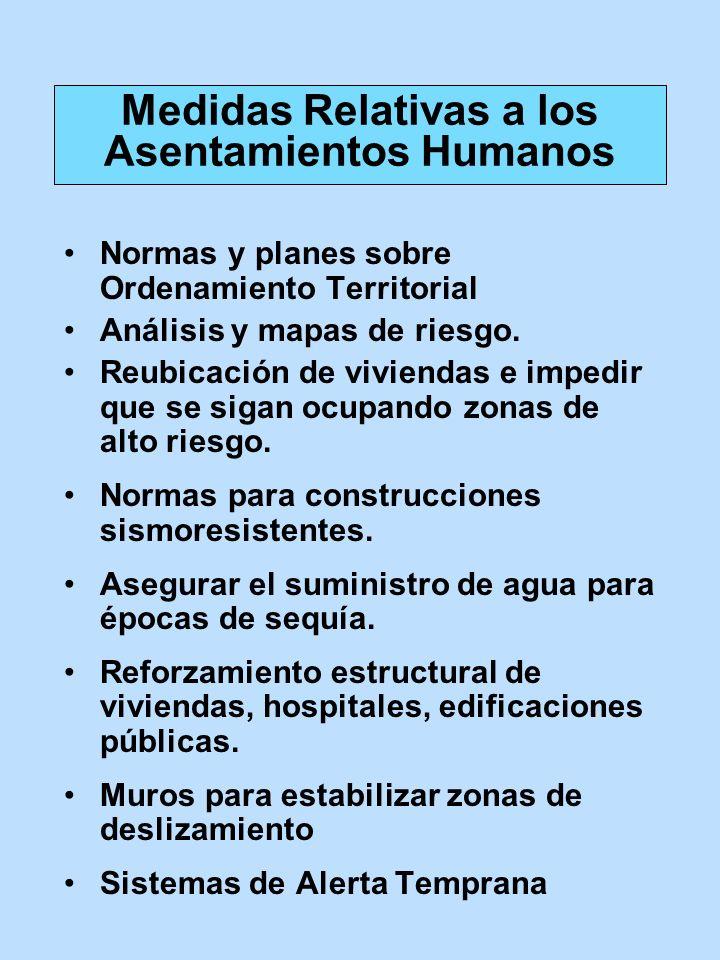 Medidas Relativas a los Asentamientos Humanos