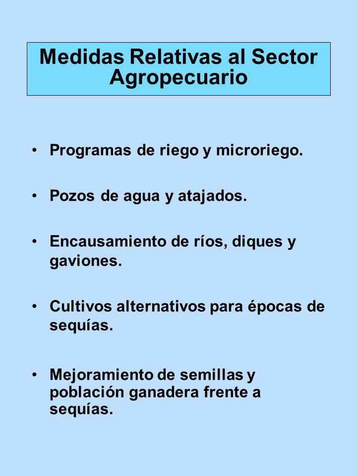 Medidas Relativas al Sector Agropecuario