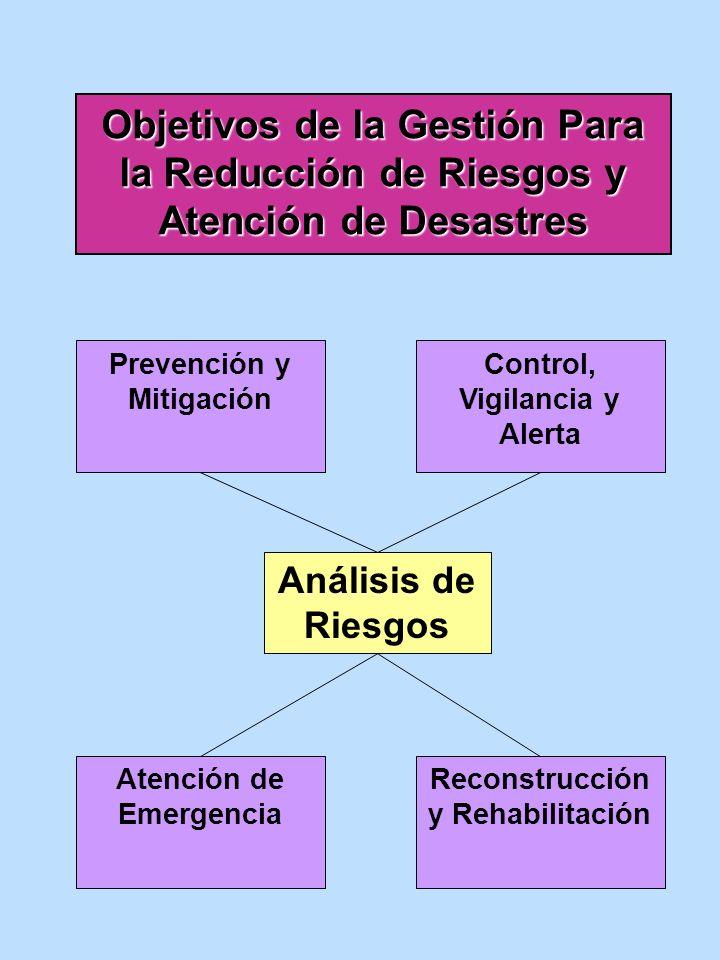 Objetivos de la Gestión Para la Reducción de Riesgos y Atención de Desastres