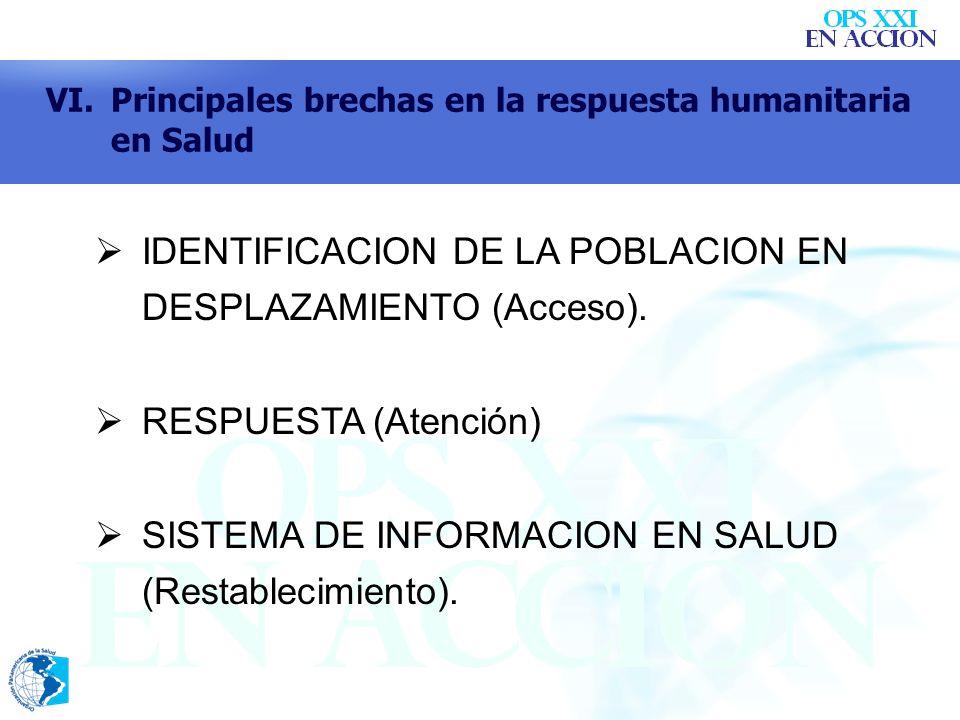 IDENTIFICACION DE LA POBLACION EN DESPLAZAMIENTO (Acceso).