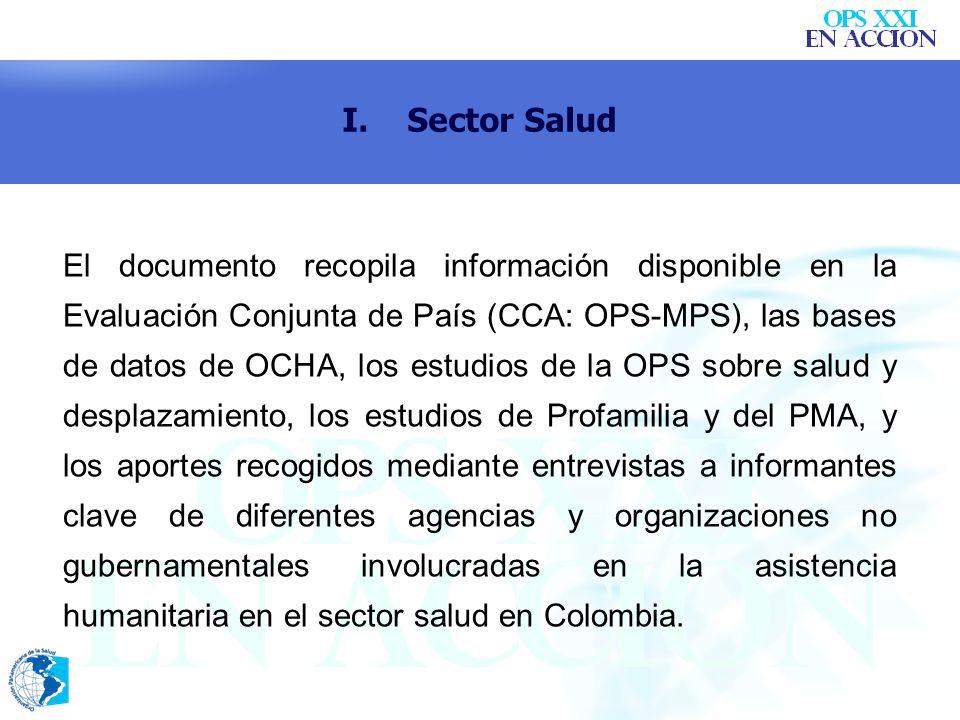 I. Sector Salud