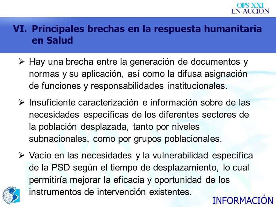VI. Principales brechas en la respuesta humanitaria en Salud