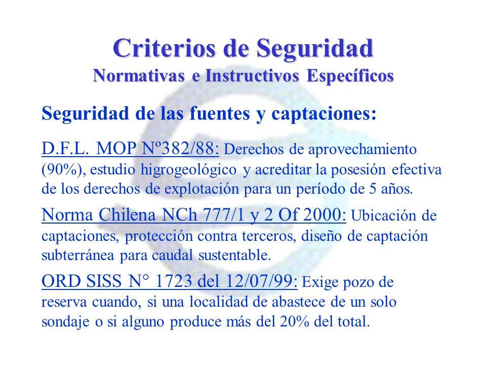 Criterios de Seguridad Normativas e Instructivos Específicos