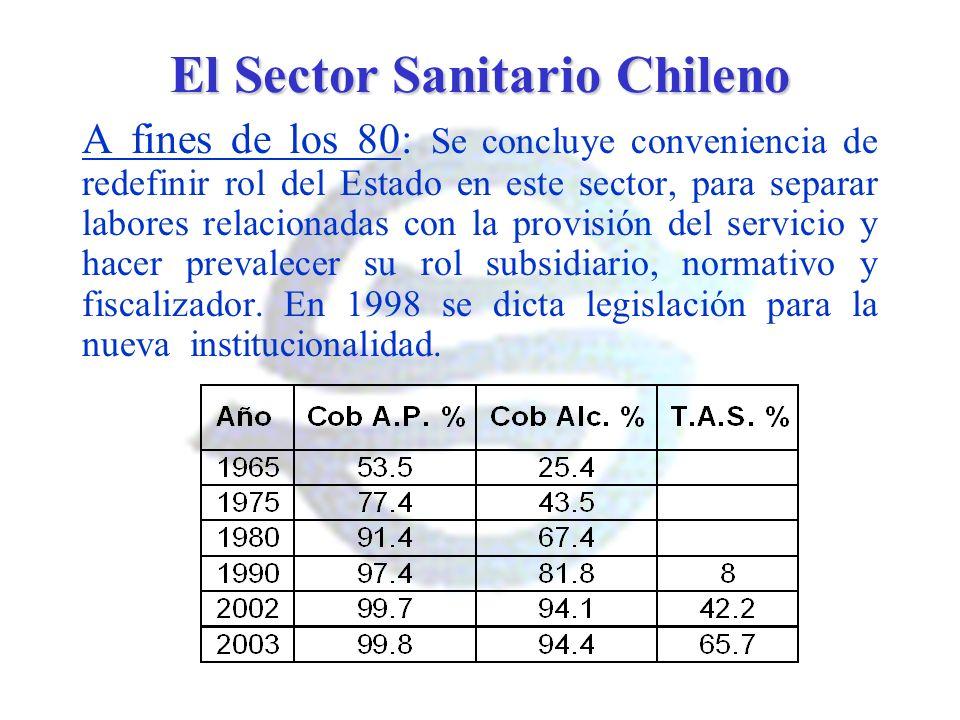 El Sector Sanitario Chileno