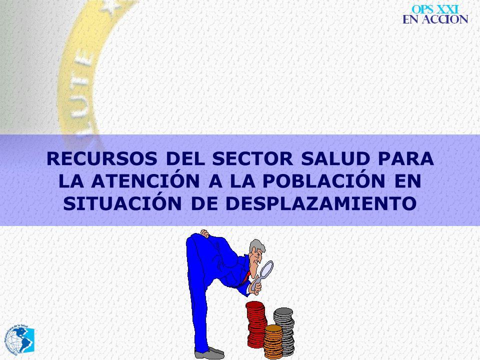 RECURSOS DEL SECTOR SALUD PARA LA ATENCIÓN A LA POBLACIÓN EN SITUACIÓN DE DESPLAZAMIENTO